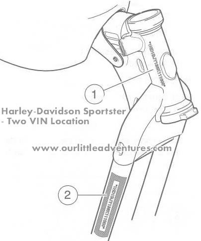 Identify What Model of Harley-Davidson Sportster you Have on harley wiring harness diagram, harley-davidson ignition wiring diagram, paccar engine wiring diagram, harley-davidson ignition switch wiring, harley softail frame diagram, ridgid 700 wire diagram, harley-davidson golf cart wiring diagram, harley-davidson ignition switch problems, harley-davidson headlight wiring diagram, harley-davidson ultra classic wiring diagram, harley-davidson evo transmission, harley-davidson radio wiring diagram, harley-davidson wiring diagram manual, 2000 harley wiring diagram, harley-davidson touring ignition switch, motorcycle wiring diagram, harley-davidson electrical schematic, harley-davidson turn signal wiring diagram, harley evo diagram, basic harley wiring diagram,