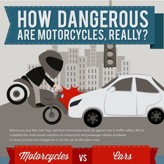 motorcycle vs car dangers